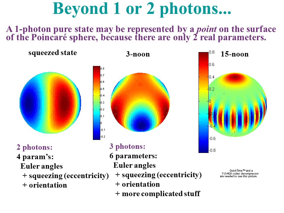 Beyond 1 or 2 photons...