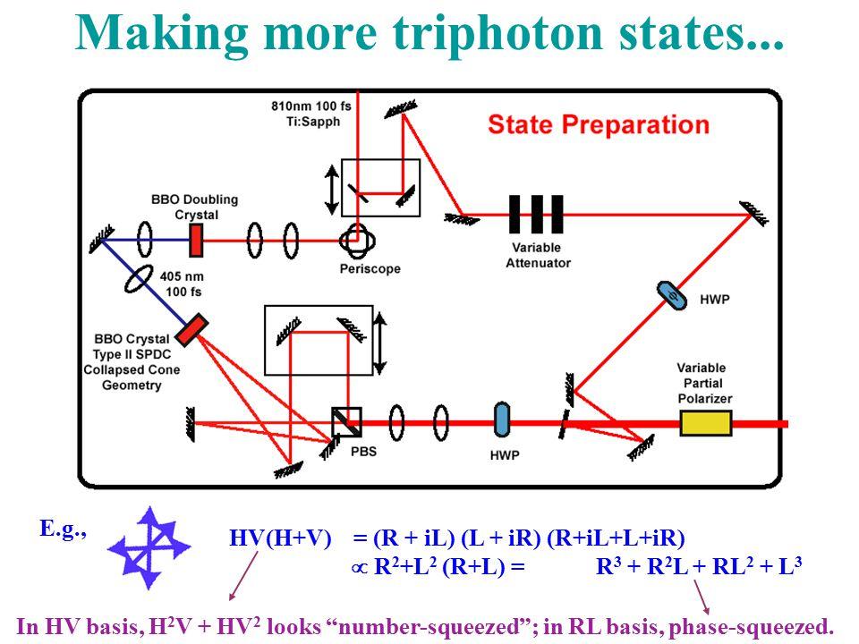 Making more triphoton states...