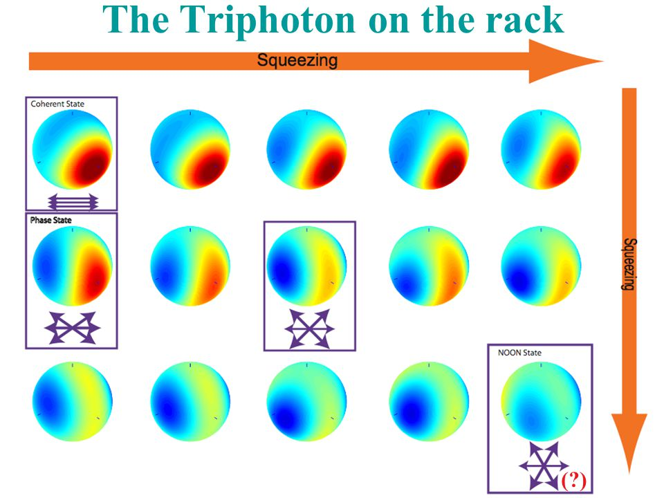 The Triphoton on the rack ( )