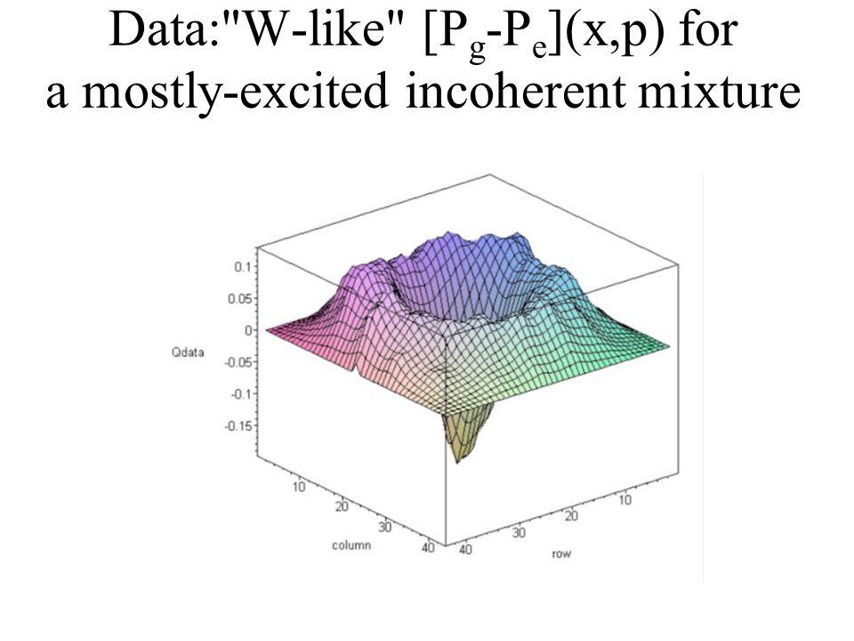 Data: W-like [P g -P e ](x,p) for a mostly-excited incoherent mixture
