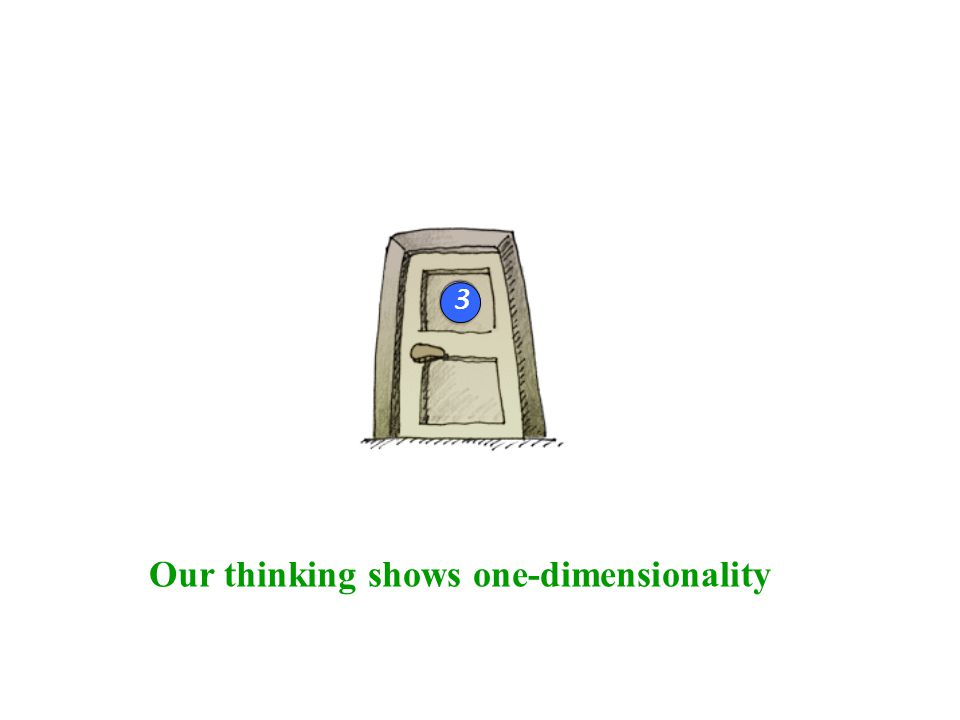 Our thinking shows one-dimensionality 3