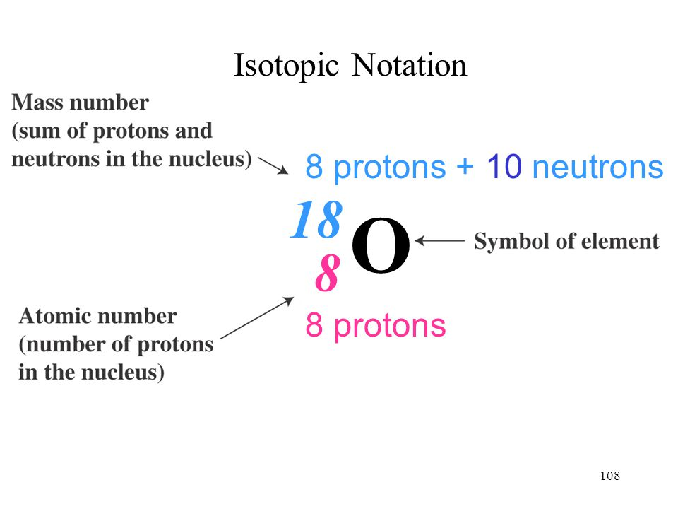 108 Isotopic Notation 8 8 protons 18 8 protons + 10 neutrons O