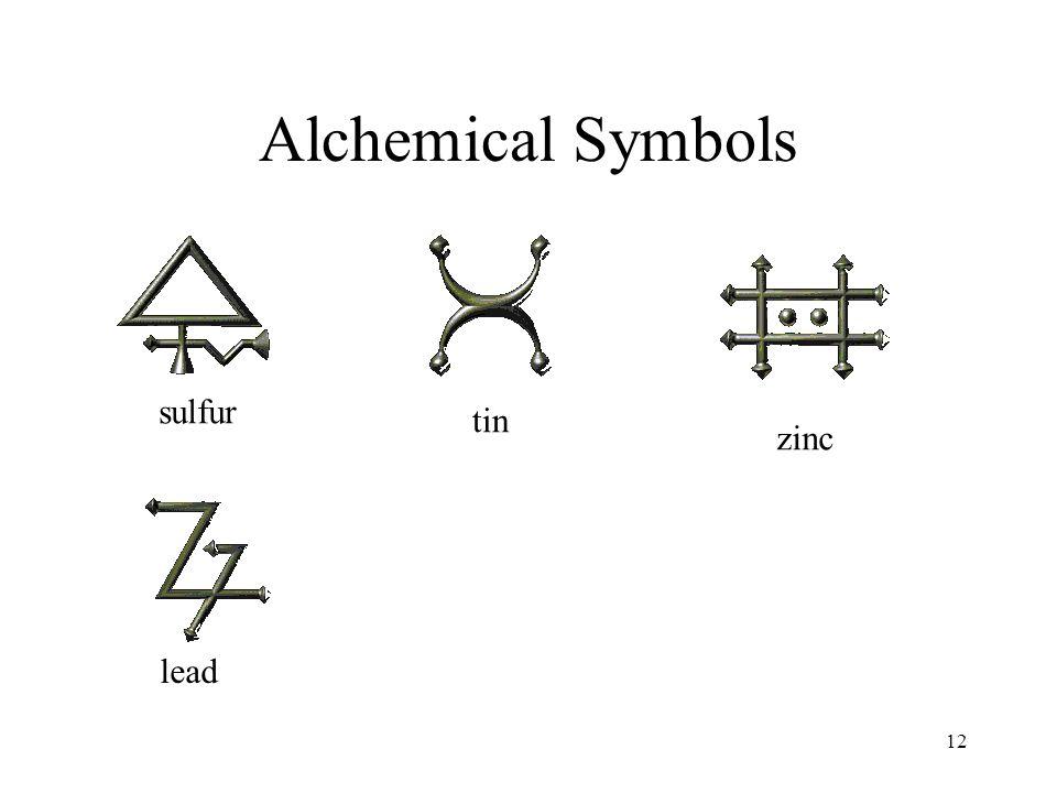 12 Alchemical Symbols sulfur tin zinc lead