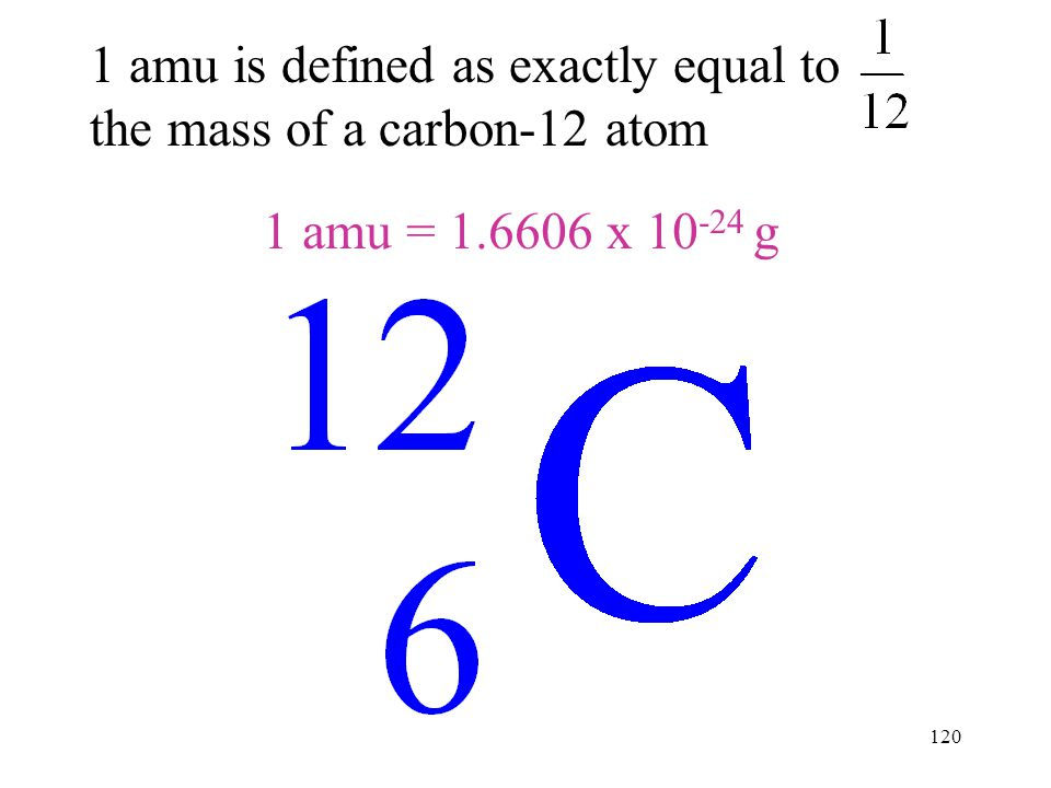 120 1 amu is defined as exactly equal to the mass of a carbon-12 atom 1 amu = 1.6606 x 10 -24 g