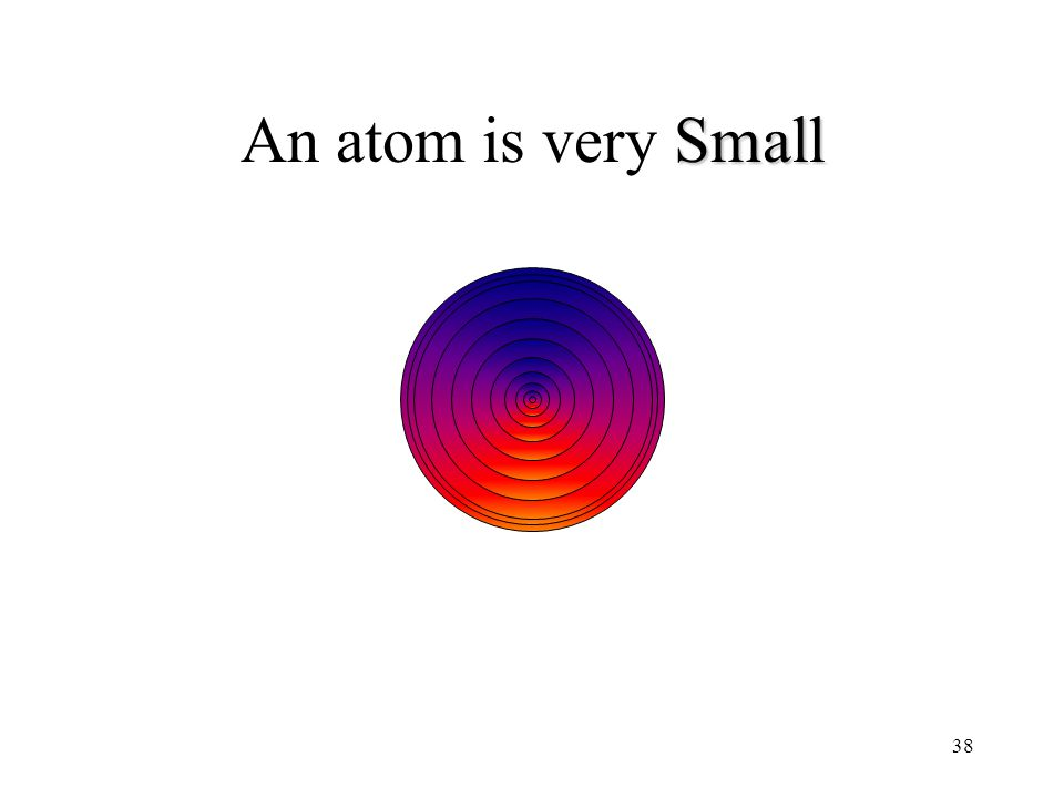 38 Small An atom is very Small