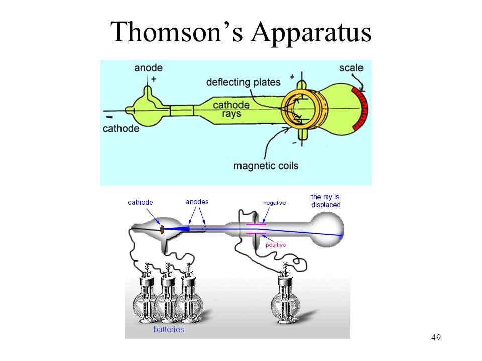 49 Thomson's Apparatus batteries
