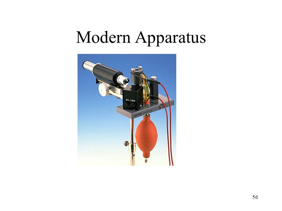 56 Modern Apparatus