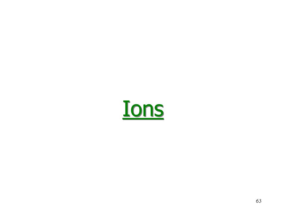 63 Ions