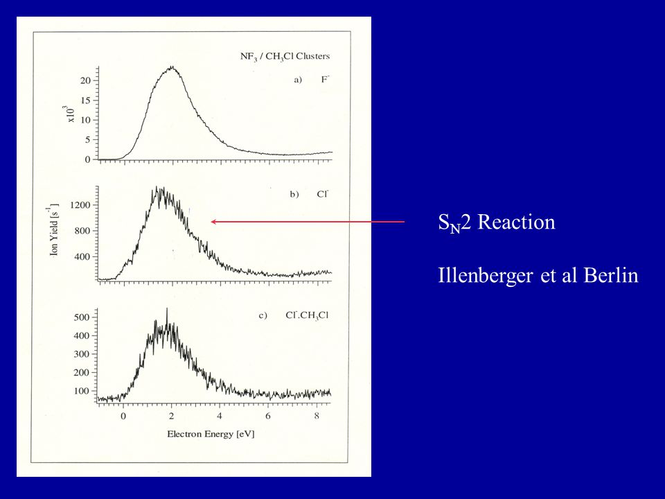 S N 2 Reaction Illenberger et al Berlin