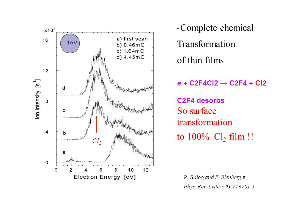 R. Balog and E. Illenberger Phys. Rev. Letters 91 213201-1 Complete chemical Transformation of thin films e + C2F4Cl2 → C2F4 + Cl2 C2F4 desorbs So sur