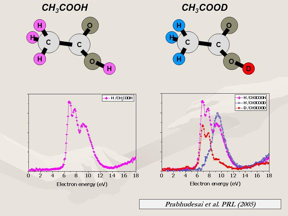 O H C C H H O H O H C C H H O D CH 3 COOD CH 3 COOH Prabhudesai et al. PRL (2005)