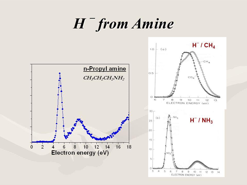 H  from Amine H  / CH 4 H  / NH 3 CH 3 CH 2 CH 2 NH 2