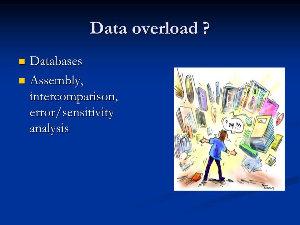 Data overload .