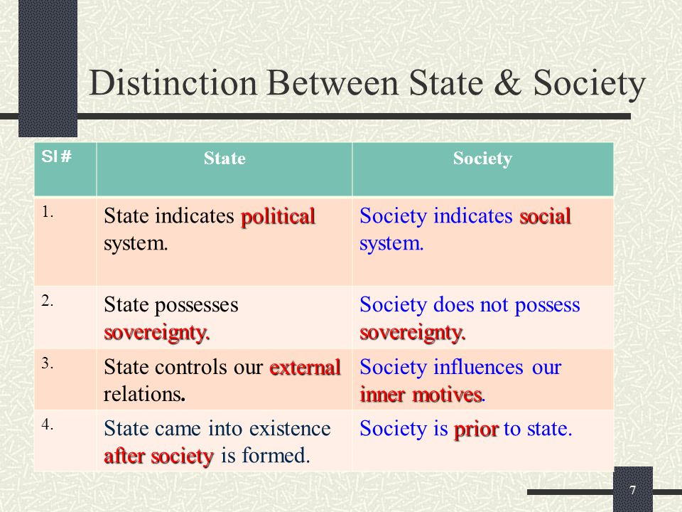 """6 Dr. Garner is Since political science is the science of state, a clear understanding of what is meant by the term state is important. The term """"Stat"""