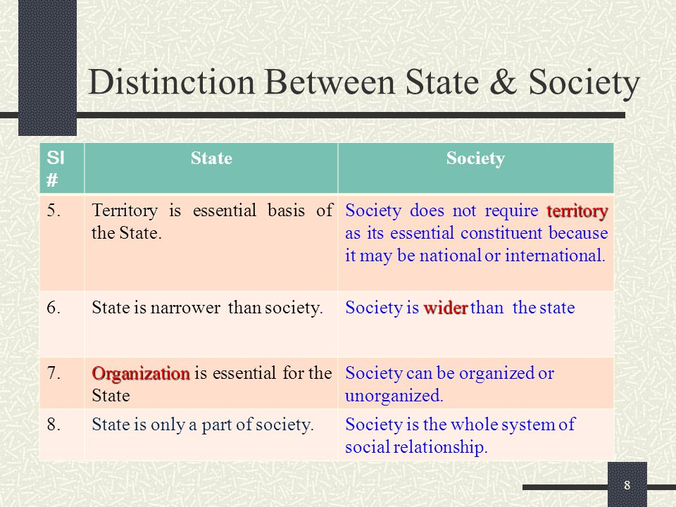 7 Distinction Between State & Society Sl # StateSociety 1. political State indicates political system. social Society indicates social system. 2. sove