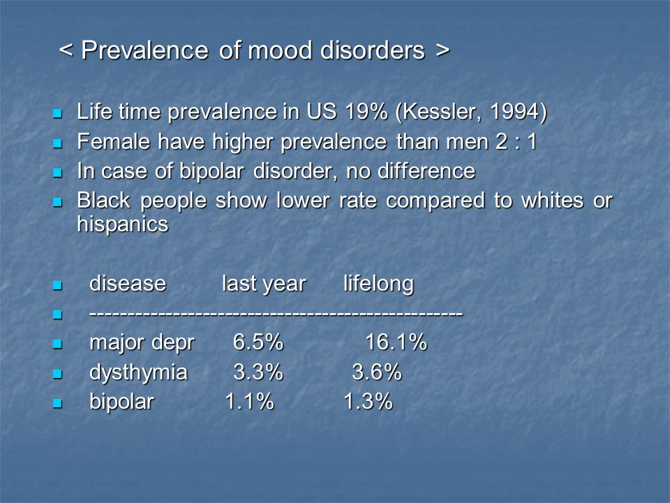 Life time prevalence in US 19% (Kessler, 1994) Life time prevalence in US 19% (Kessler, 1994) Female have higher prevalence than men 2 : 1 Female have