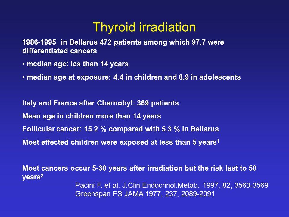 Thyroid irradiation Pacini F. et al. J.Clin.Endocrinol.Metab.