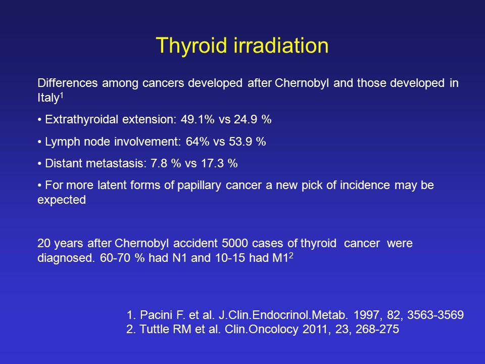Thyroid irradiation 1. Pacini F. et al. J.Clin.Endocrinol.Metab.