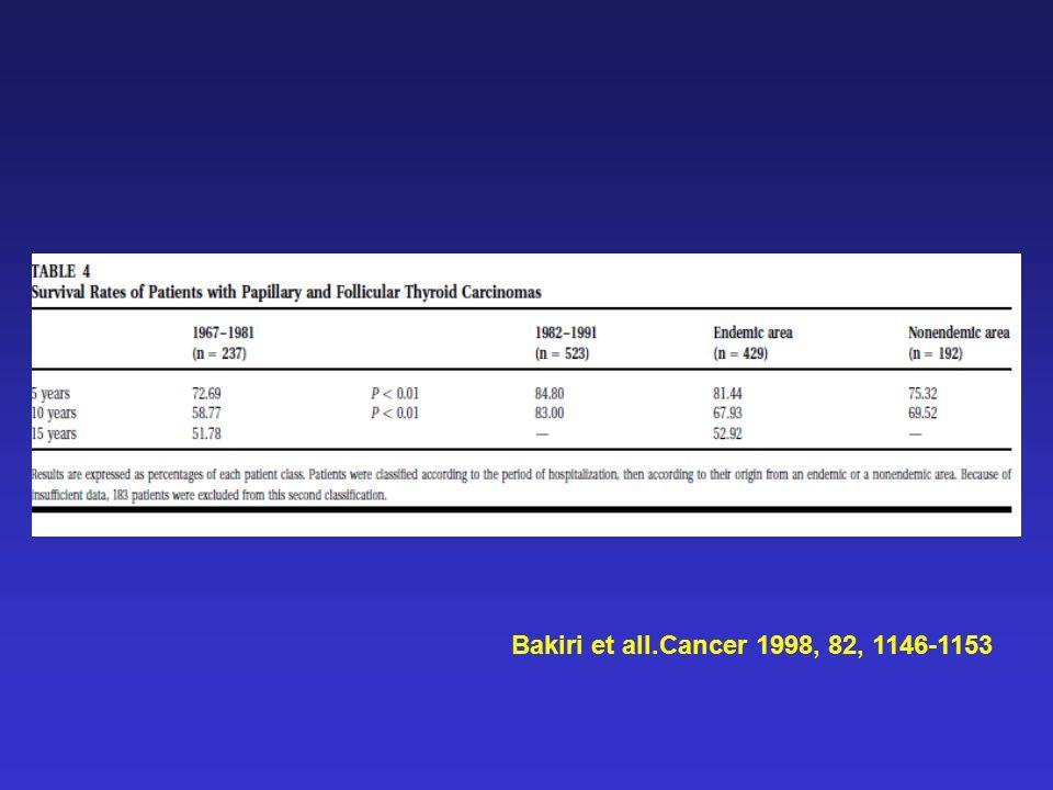 Bakiri et all.Cancer 1998, 82, 1146-1153