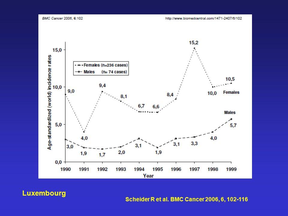 Scheider R et al. BMC Cancer 2006, 6, 102-116 Luxembourg