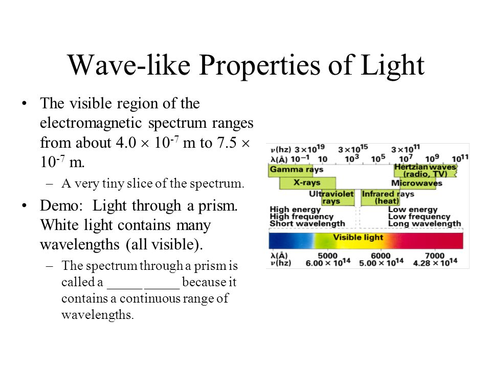 Wave-like Properties of Light The visible region of the electromagnetic spectrum ranges from about 4.0  10 -7 m to 7.5  10 -7 m.