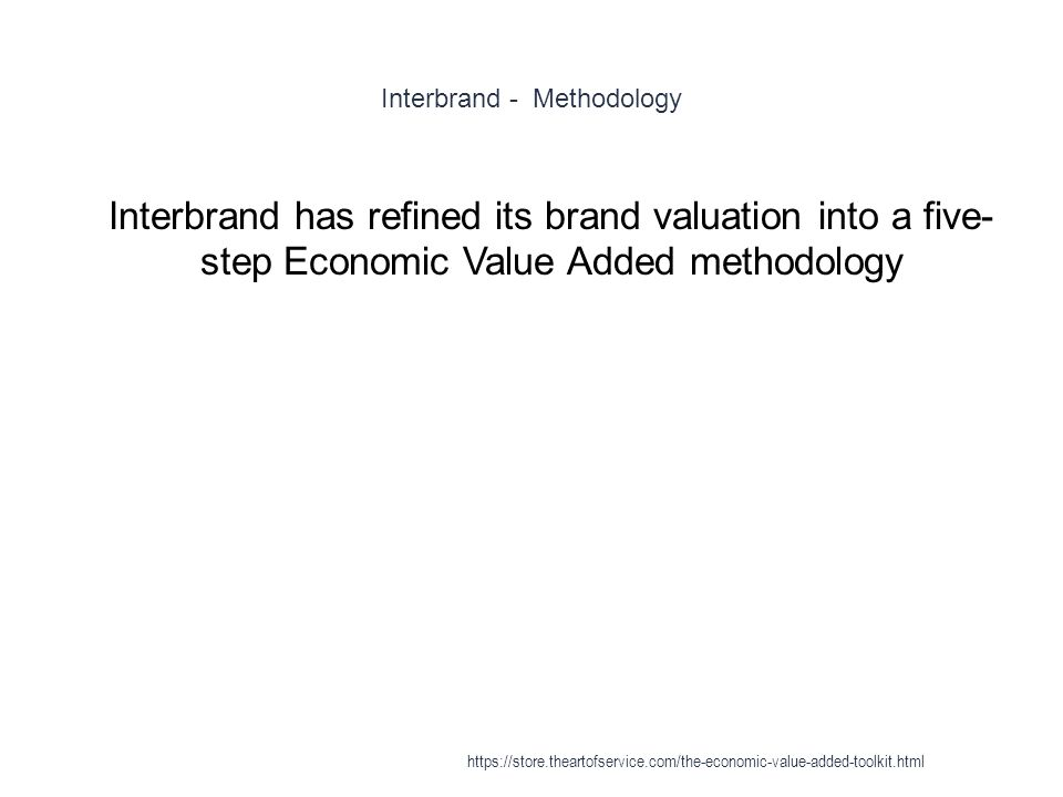Interbrand - Methodology 1 Interbrand has refined its brand valuation into a five- step Economic Value Added methodology https://store.theartofservice