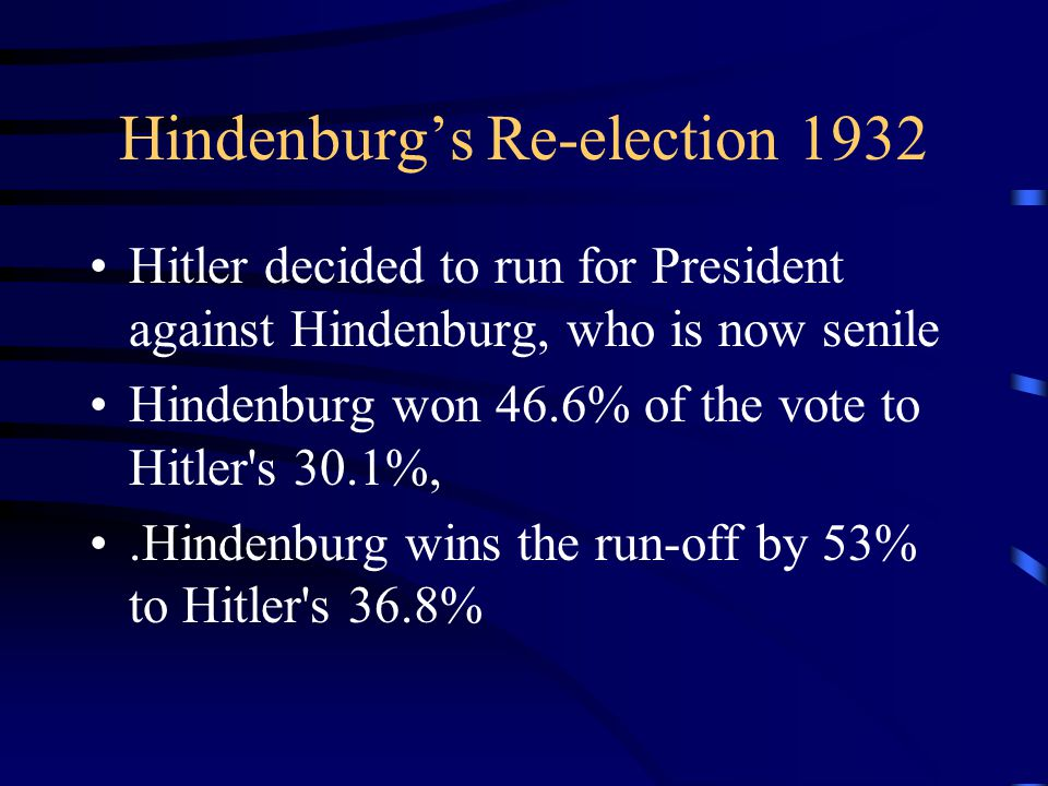 Hindenburg's Re-election 1932 Hitler decided to run for President against Hindenburg, who is now senile Hindenburg won 46.6% of the vote to Hitler s 30.1%,.Hindenburg wins the run-off by 53% to Hitler s 36.8%