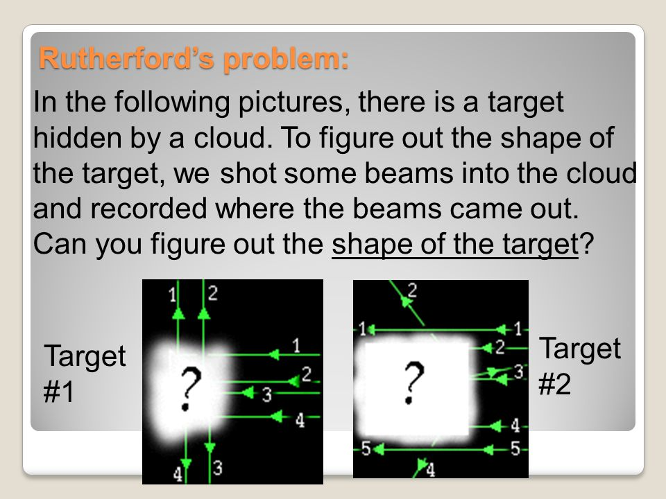 Rutherford's problem: In the following pictures, there is a target hidden by a cloud. To figure out the shape of the target, we shot some beams into t