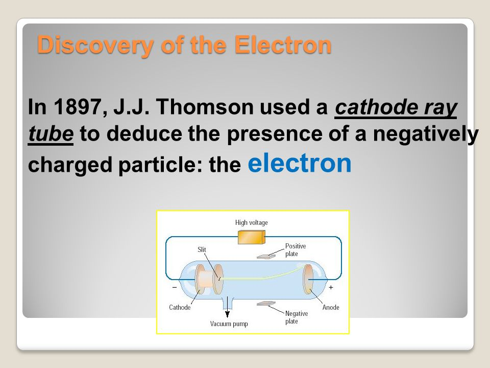 Discovery of the Electron In 1897, J.J. Thomson used a cathode ray tube to deduce the presence of a negatively charged particle: the electron