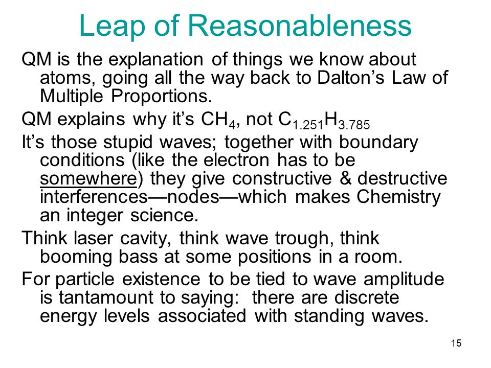 Leap of Reasonableness QM is the explanation of things we know about atoms, going all the way back to Dalton's Law of Multiple Proportions.