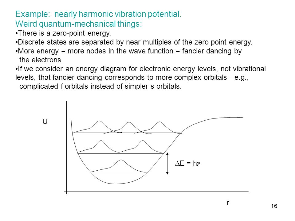 Example: nearly harmonic vibration potential.
