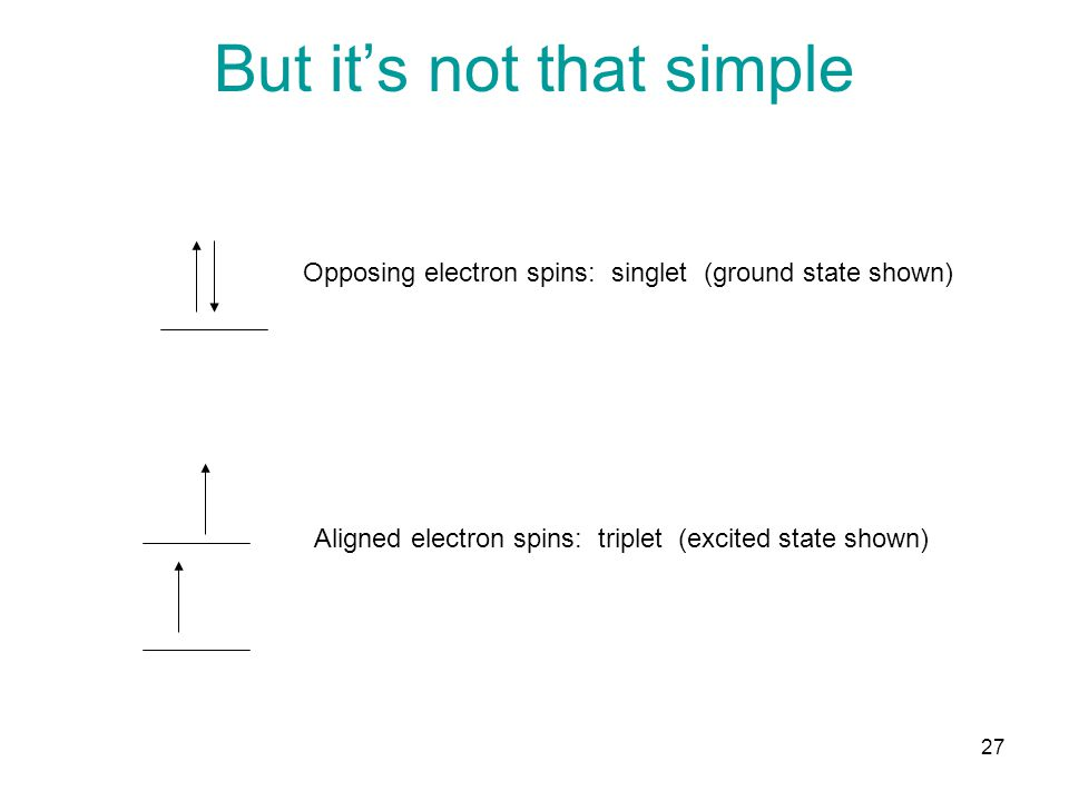 But it's not that simple Opposing electron spins: singlet (ground state shown) Aligned electron spins: triplet (excited state shown) 27