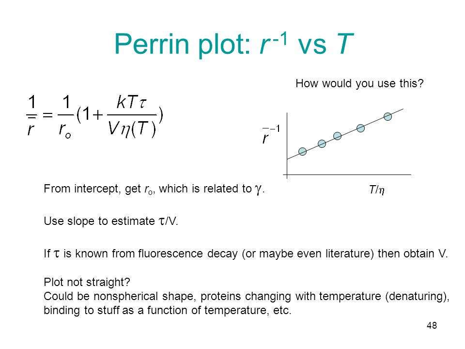 Perrin plot: r -1 vs T How would you use this. From intercept, get r o, which is related to .