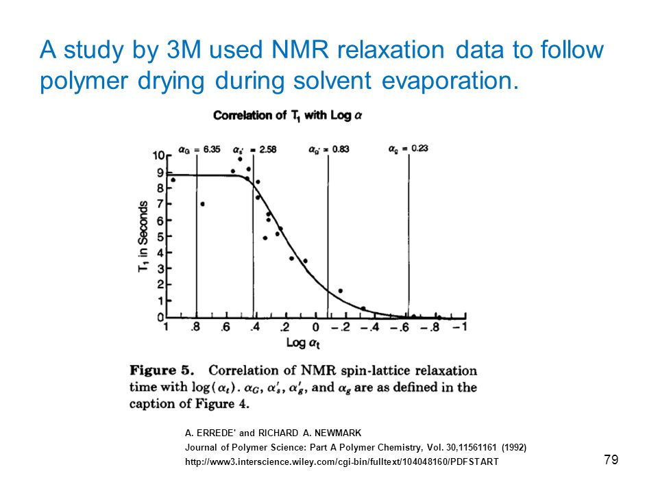 A study by 3M used NMR relaxation data to follow polymer drying during solvent evaporation.