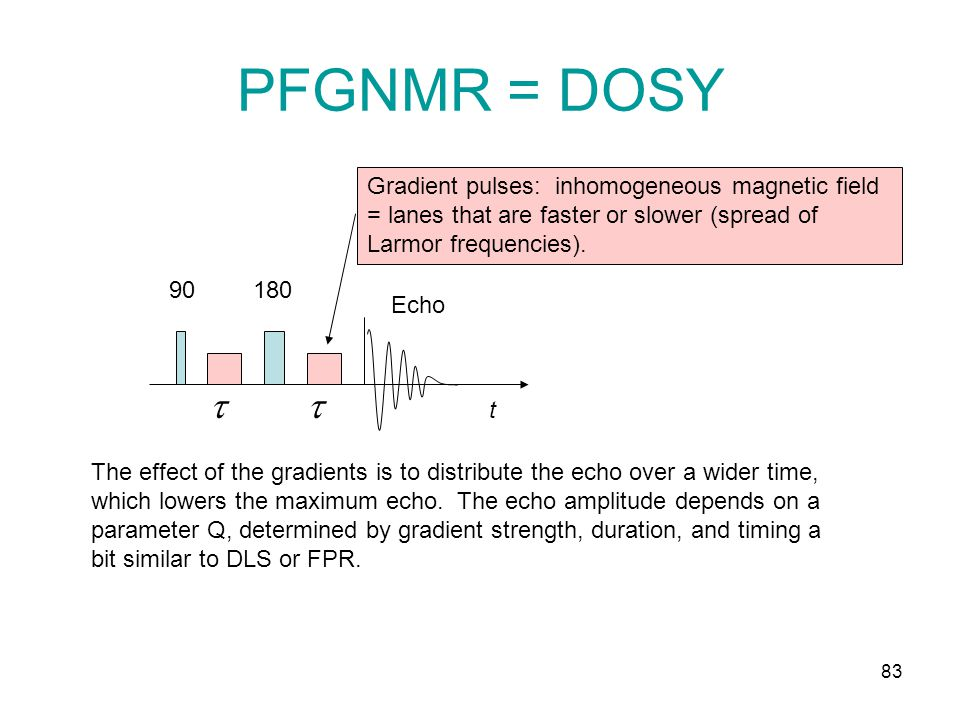 PFGNMR = DOSY t 18090  Echo Gradient pulses: inhomogeneous magnetic field = lanes that are faster or slower (spread of Larmor frequencies).