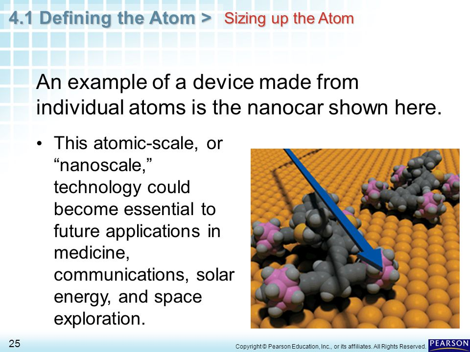 """4.1 Defining the Atom > 25 Copyright © Pearson Education, Inc., or its affiliates. All Rights Reserved. This atomic-scale, or """"nanoscale,"""" technology"""