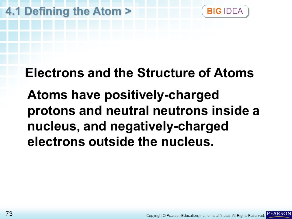 4.1 Defining the Atom > 73 Copyright © Pearson Education, Inc., or its affiliates. All Rights Reserved. Atoms have positively-charged protons and neut