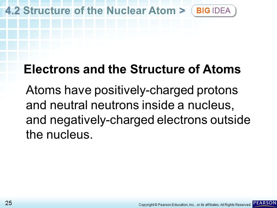 4.2 > 4.2 Structure of the Nuclear Atom > 25 Copyright © Pearson Education, Inc., or its affiliates.