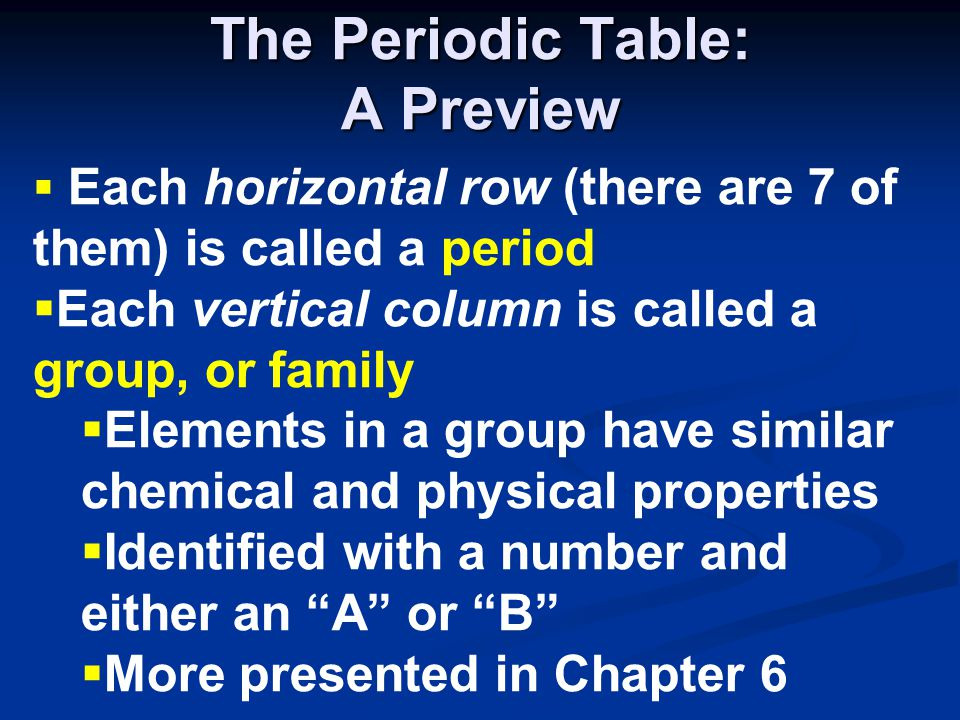 The Periodic Table: A Preview  Each horizontal row (there are 7 of them) is called a period  Each vertical column is called a group, or family  Elements in a group have similar chemical and physical properties  Identified with a number and either an A or B  More presented in Chapter 6