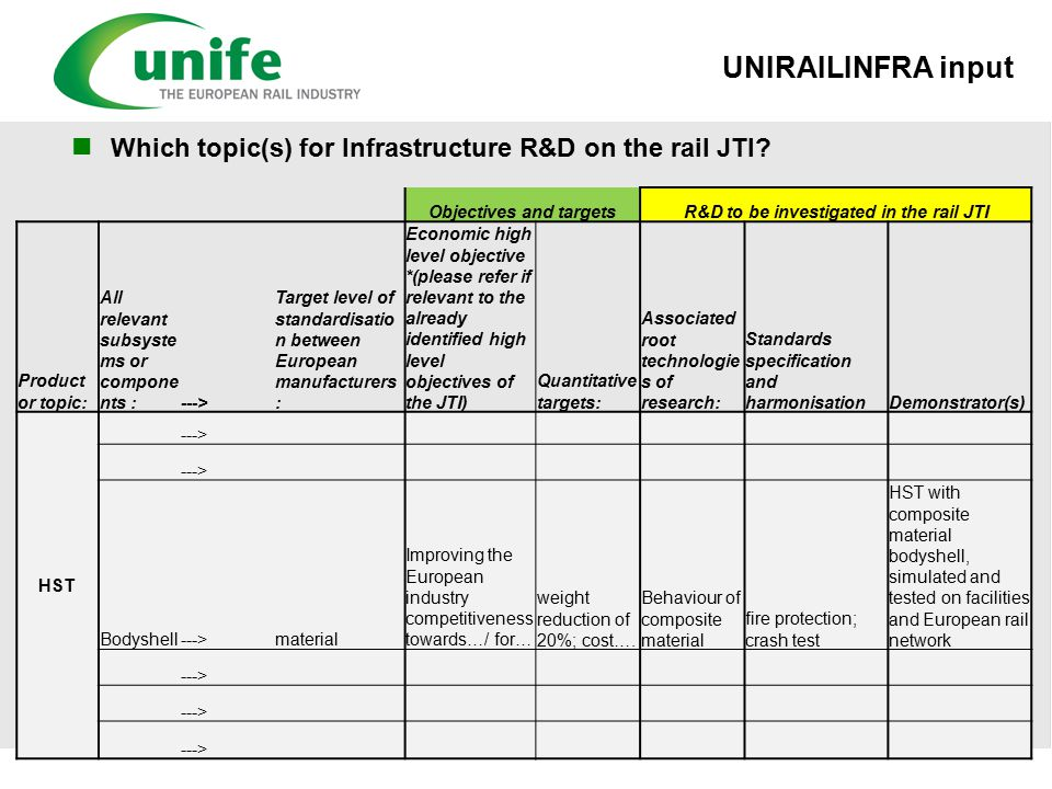 Which topic(s) for Infrastructure R&D on the rail JTI.