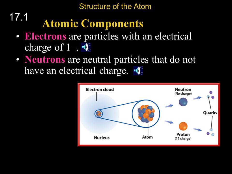 Dalton's Elements John Dalton 1808