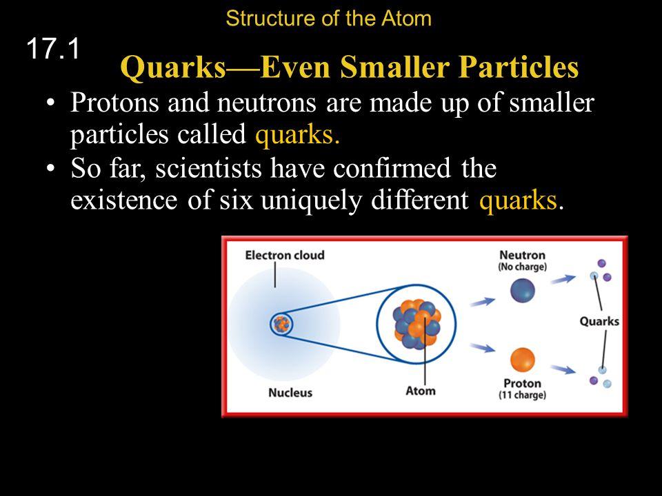 Atomic Mass Masses of Atoms 17.2