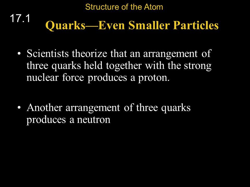 Section Check 17.1 Question 1 A.atom B. quark C. neutron D.