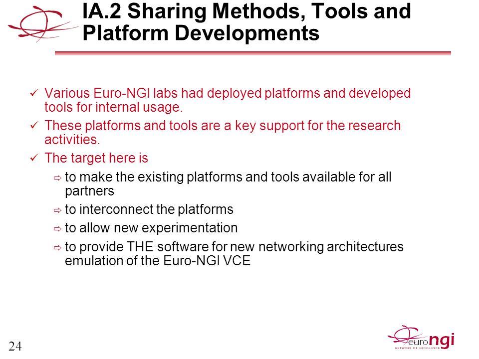 24 IA.2 Sharing Methods, Tools and Platform Developments Various Euro-NGI labs had deployed platforms and developed tools for internal usage.
