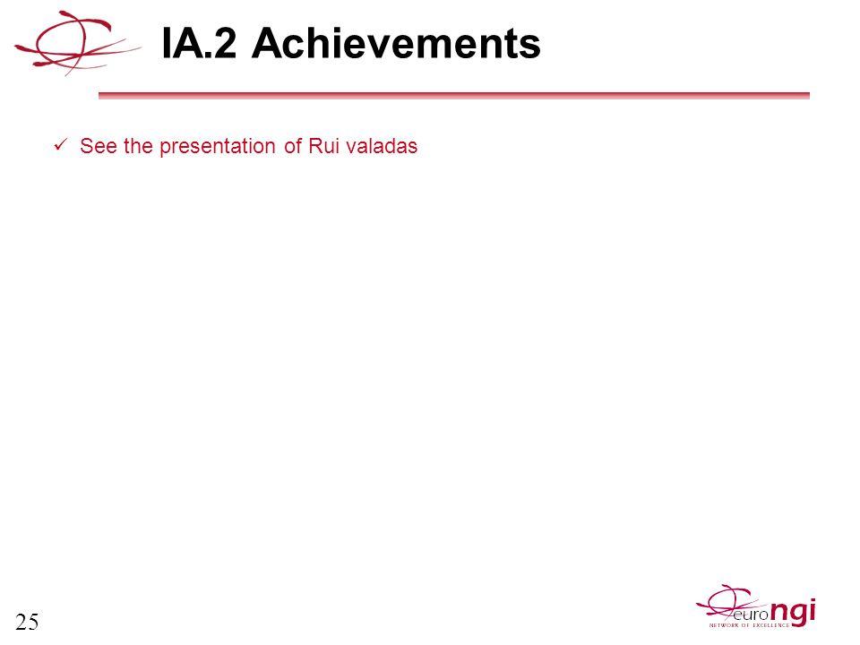 25 IA.2 Achievements See the presentation of Rui valadas