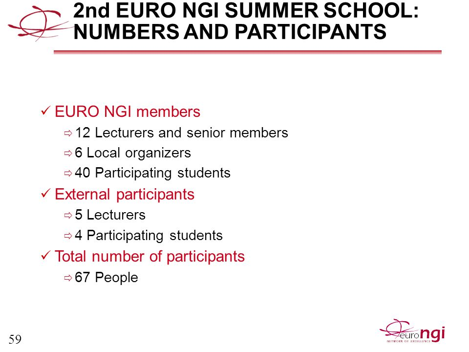 59 2nd EURO NGI SUMMER SCHOOL: NUMBERS AND PARTICIPANTS EURO NGI members  12 Lecturers and senior members  6 Local organizers  40 Participating students External participants  5 Lecturers  4 Participating students Total number of participants  67 People