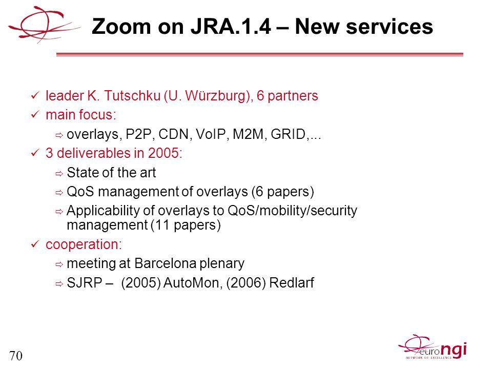 70 Zoom on JRA.1.4 – New services leader K. Tutschku (U.