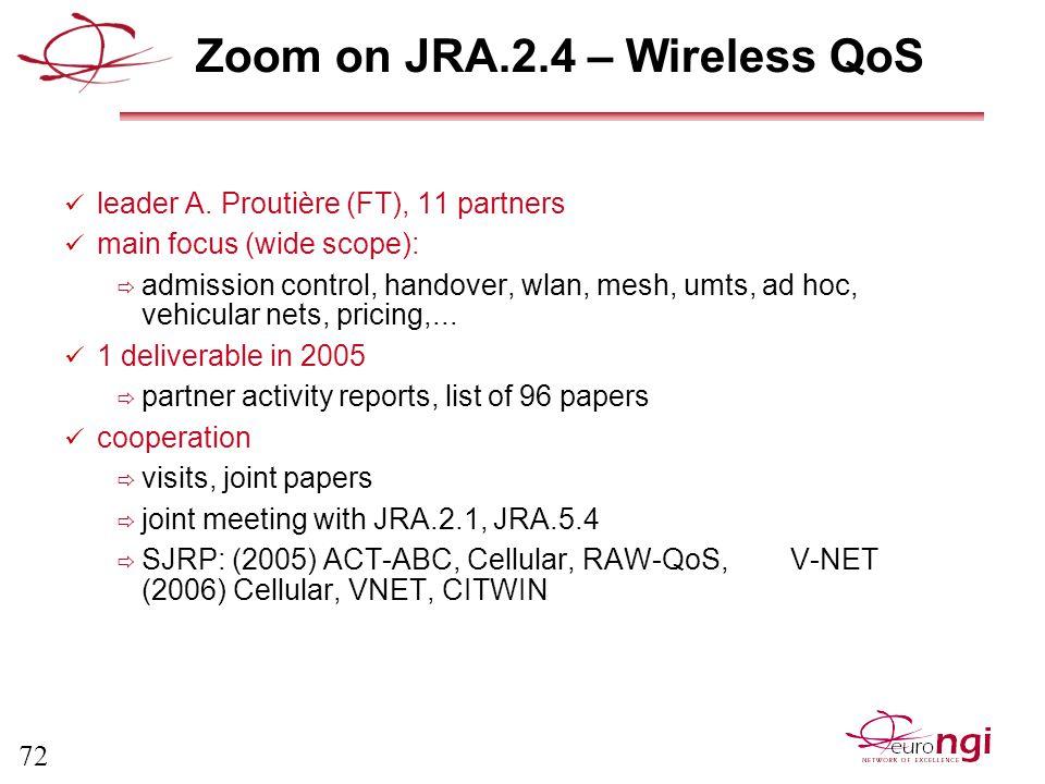 72 Zoom on JRA.2.4 – Wireless QoS leader A.