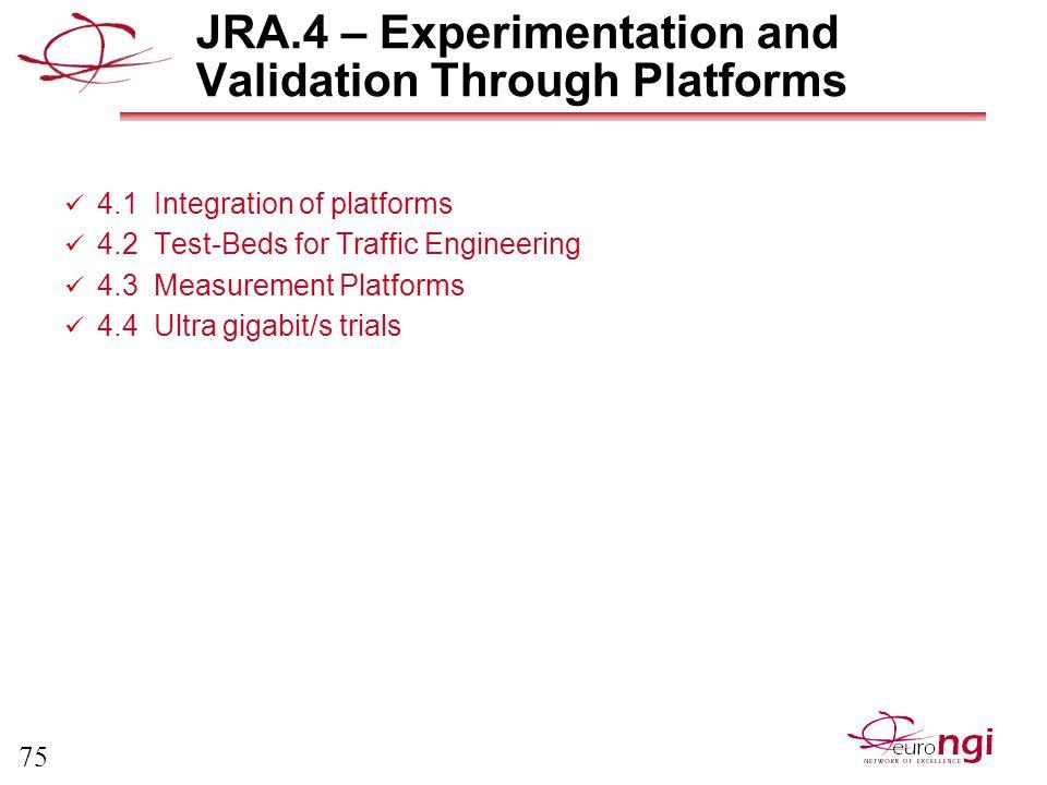 75 JRA.4 – Experimentation and Validation Through Platforms 4.1 Integration of platforms 4.2 Test-Beds for Traffic Engineering 4.3 Measurement Platforms 4.4 Ultra gigabit/s trials