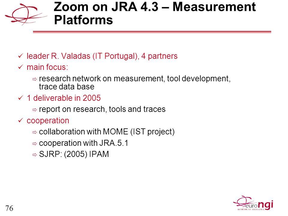 76 Zoom on JRA 4.3 – Measurement Platforms leader R.
